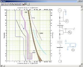 Understanding Arc Flash Calculations
