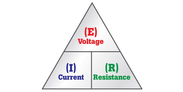 ohm's law equation