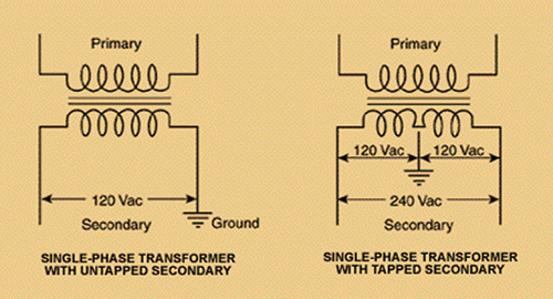Single Phase Transformer Connections Explained