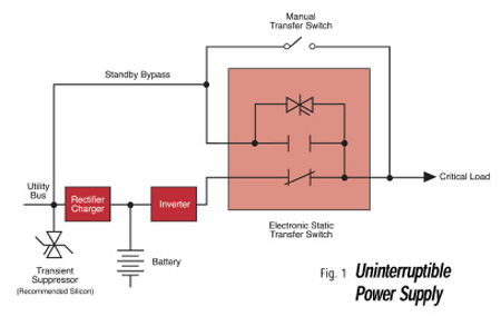 UPS Risks— Surge Protection For Critical Loads