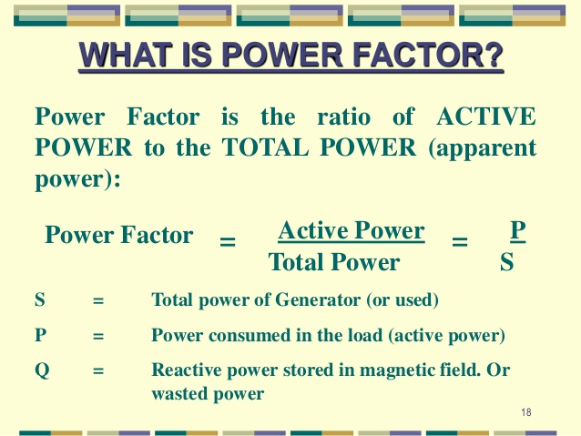 What is Power Factor Explained