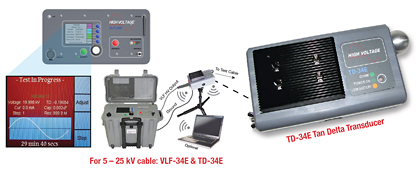 VLF and Tan Delta: Ideal for testing cables rated up to 25 kV